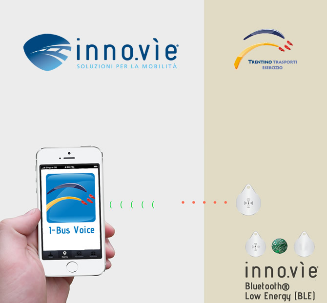 I-Bus Voice – TTE – mobilità via smartphone